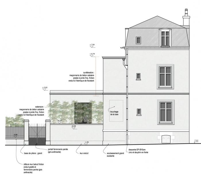 extension et surelévation d'une maison : façade sud projet